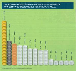 Ranking DataFolha ICTQ ago 2013